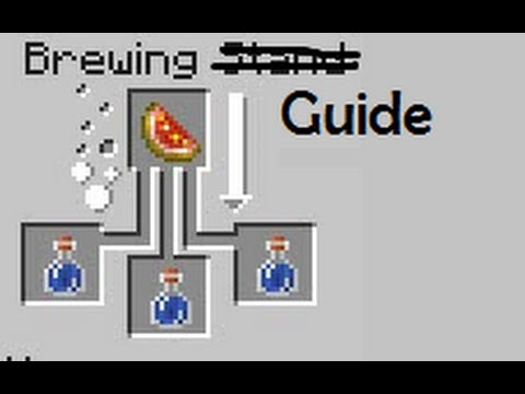 Minecraft brewing guide health and regen potion