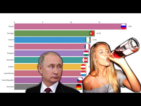 Highest pure alcohol consumption per capita by country 🍺🍻