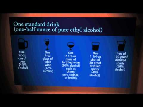 How much alcohol is in a standard drink?